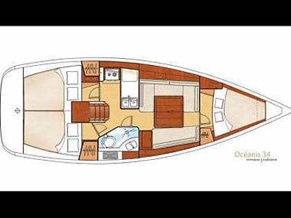 Oceanis 34 (CBM Realtime) - Dubrovnik - Charter ships Croatia