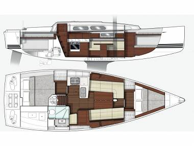 Xc 35 (CBM Periodic) - Split - Charter boten Kroatië